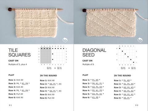 Knit Stitch Pattern E Book (50 Stitches)  T-Shirt Right