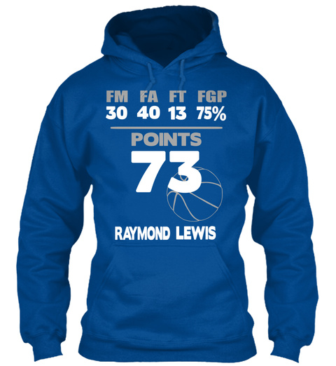 40 30 13 75%   Points 73 Lewis Raymond Royal T-Shirt Front