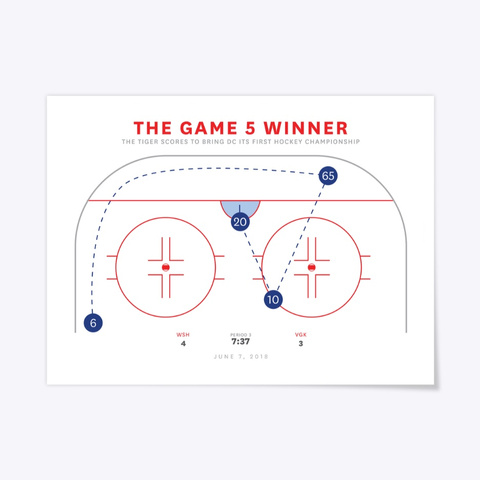The Game Five Winner Poster Standard T-Shirt Front