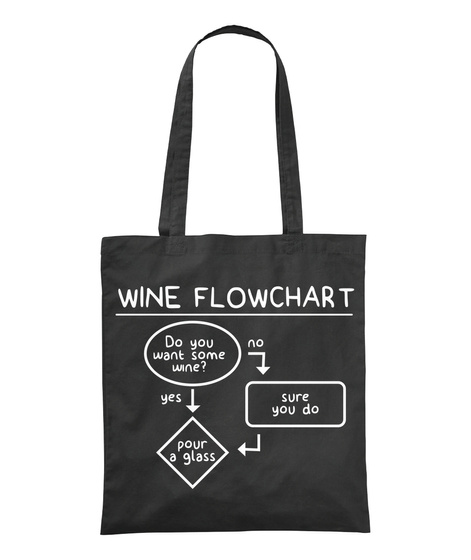 Wine Flowchart  Do You Want Some Wine? No Sure You Do Yes Pour A Glass Black T-Shirt Front