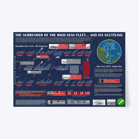 Surrender Of The High Seas Fleet Poster Standard T-Shirt Front