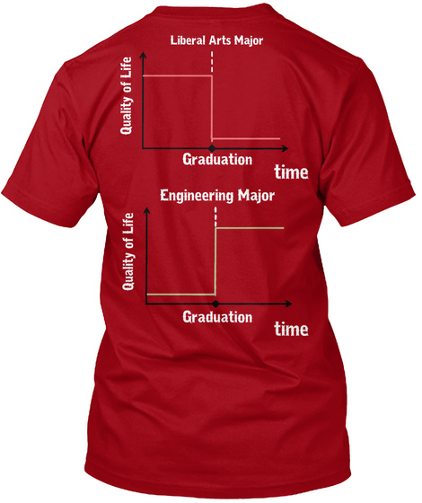 Liberal Arts Major Quality Of Life Graduation Time Engineering Major Quality Of Life Graduation Time Deep Red T-Shirt Back