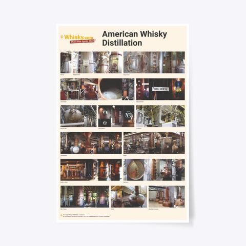 Poster American Distillation 24x36 Standard T-Shirt Front