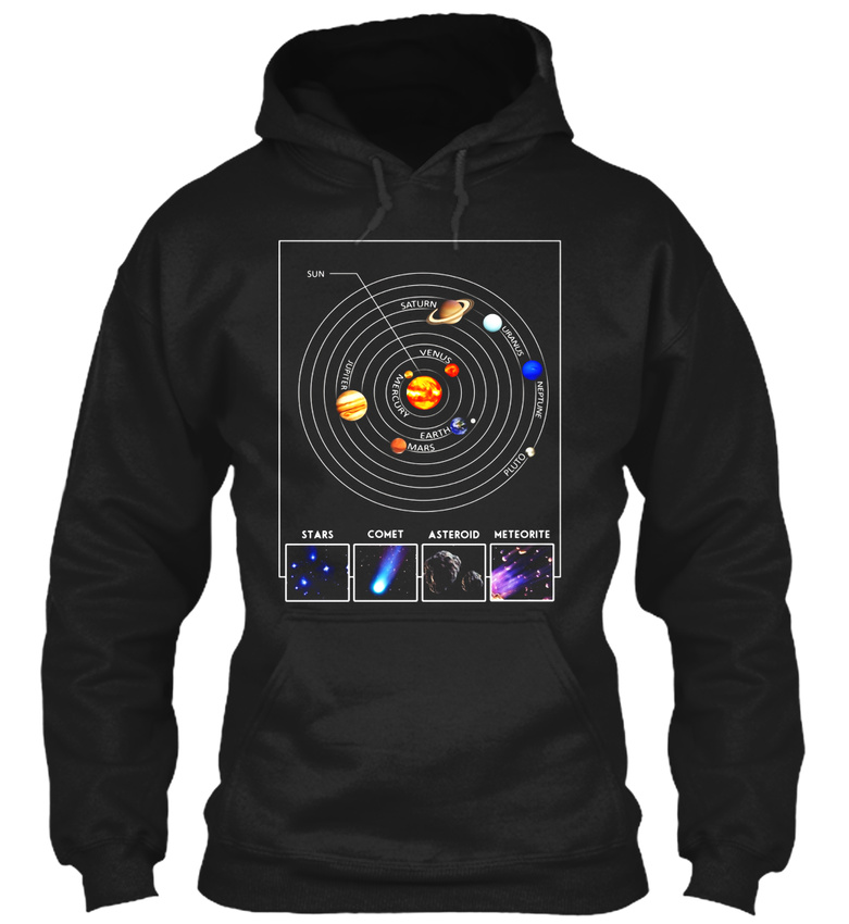 cool astronomy gifts - 781×850