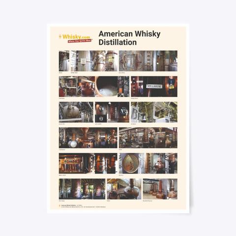 Poster American Distillation 18x24 Standard T-Shirt Front