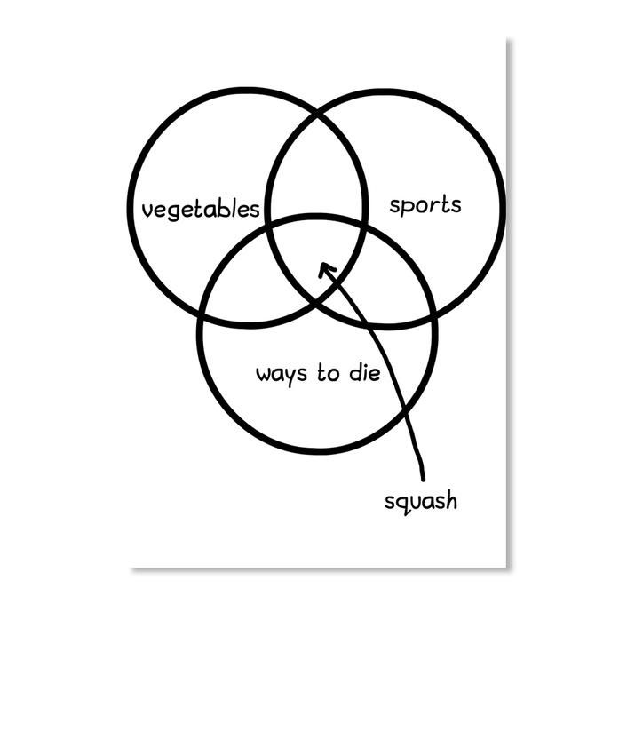 squash venn diagram pop white vegetables sports ways to die sticker -  portrait