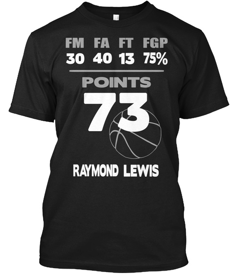 75% 40 13 30   Points 73 Raymond Lewis Black T-Shirt Front