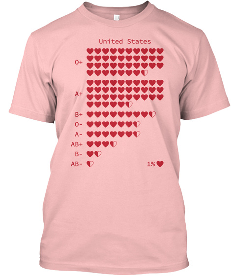 Us Blood Type Frequency Pale Pink T-Shirt Front