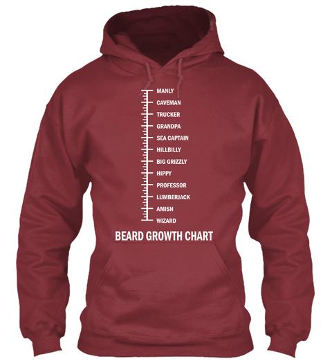 Epic Beard Growth Chart And Manly Caveman Trucker Grandpa Sea
