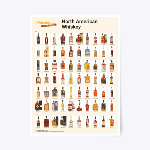 Poster North American Whiskey 18x24 Standard T-Shirt Front